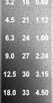 pinnankarheudenmittaus-vertailulevy-vdi-3400_6